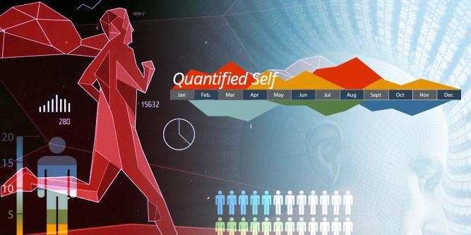 job auditor autoevaluare cuantificata